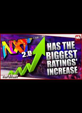 WWE NXT 2.0 gains unexpected increase in viewership   SK Wrestling Top Story