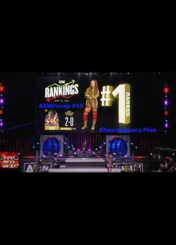 "AEW Dynamite (4-21-21) Review - AEWrecap #49 ""Khan-tingency Plan"""
